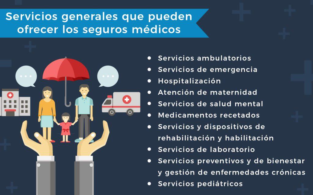 seguros medicos parte 2
