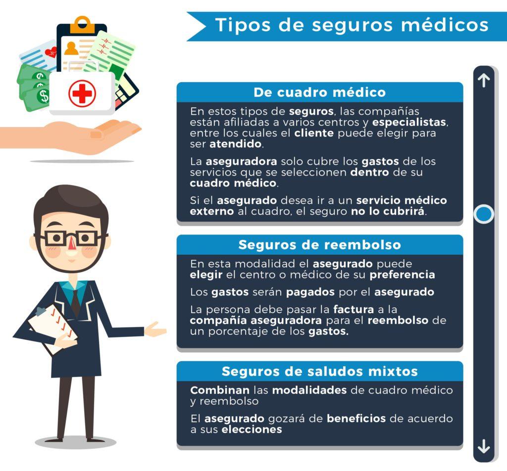 seguros medicos parte 3