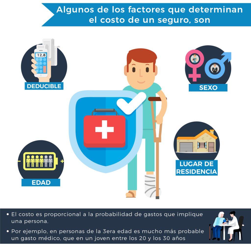 seguros medicos parte 5