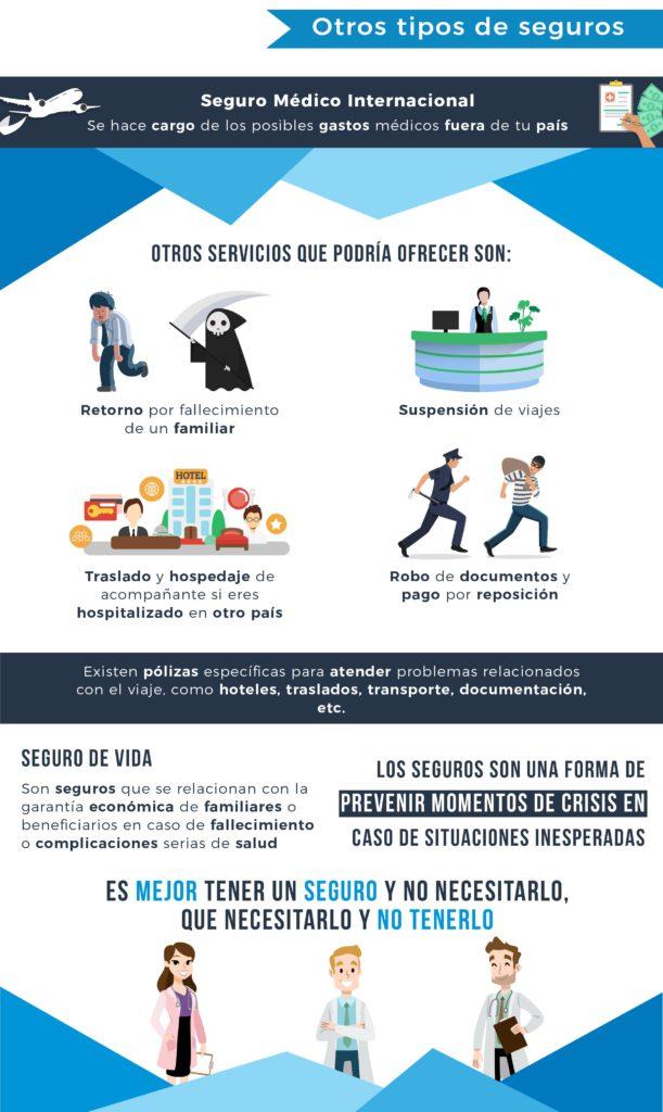seguros medicos parte 7